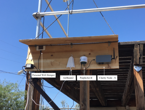 Figure 4: Selected air quality sensors at the ADEQ reference monitor site in South Phoenix.