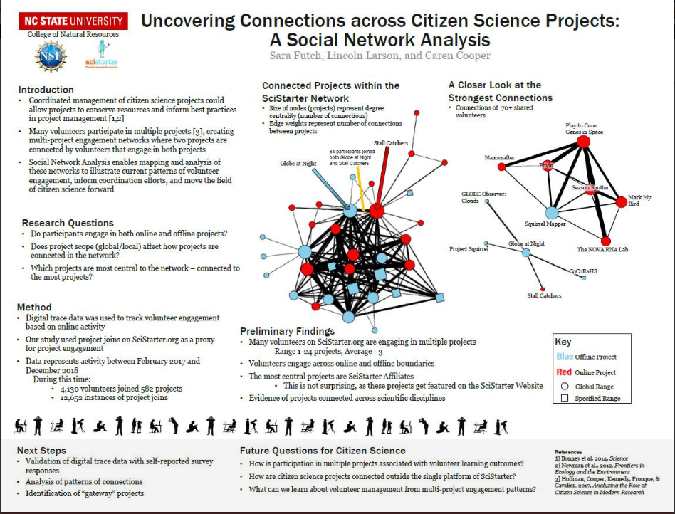 Citizen Science Association Conference