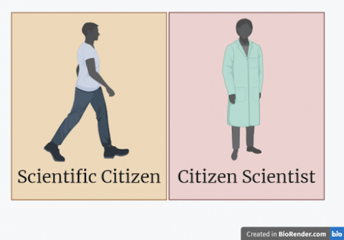 A scientific citizen is a person who is familiar with science. A citizen scientist is a scientist who recognizes and respects public opinion.